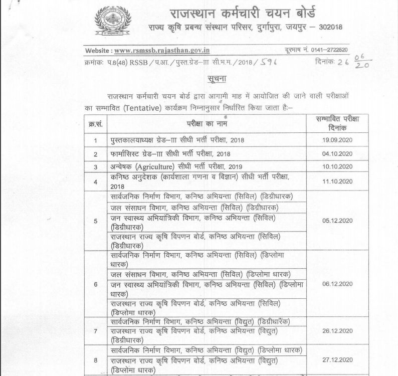 RSMSSB Librarian Admit Card 2020