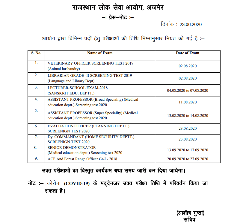 Rajasthan Librarian Recruitment 2020