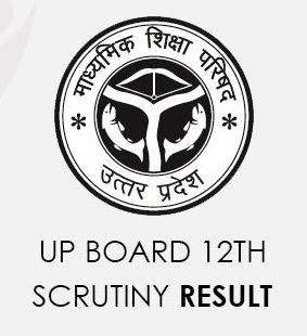 UP Board 12th Scrutiny Result 2020
