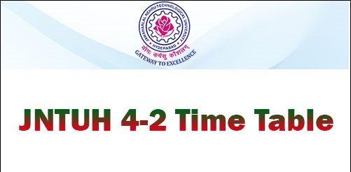 JNTUH 4-2 Exam Time Table 2021