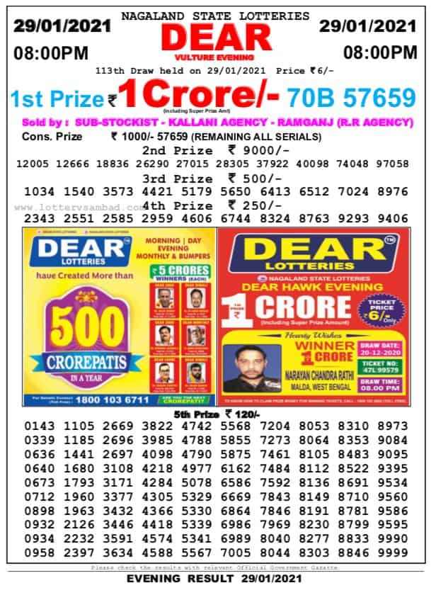 Nagaland state lottery Today result at 8 pm on 29.01.21