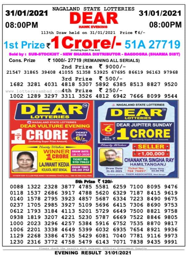 Nagaland state lottery Today result at 8 pm on 31.01.21