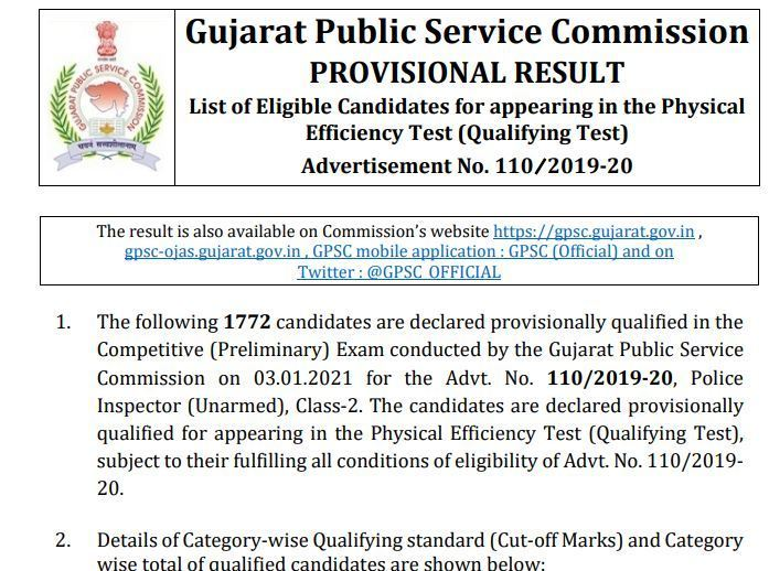GPSC Result 2021