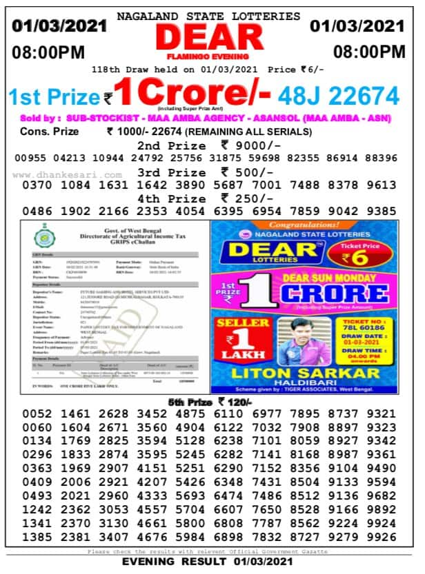 Nagaland State Lottery Result Today 8 PM 1st March 2021