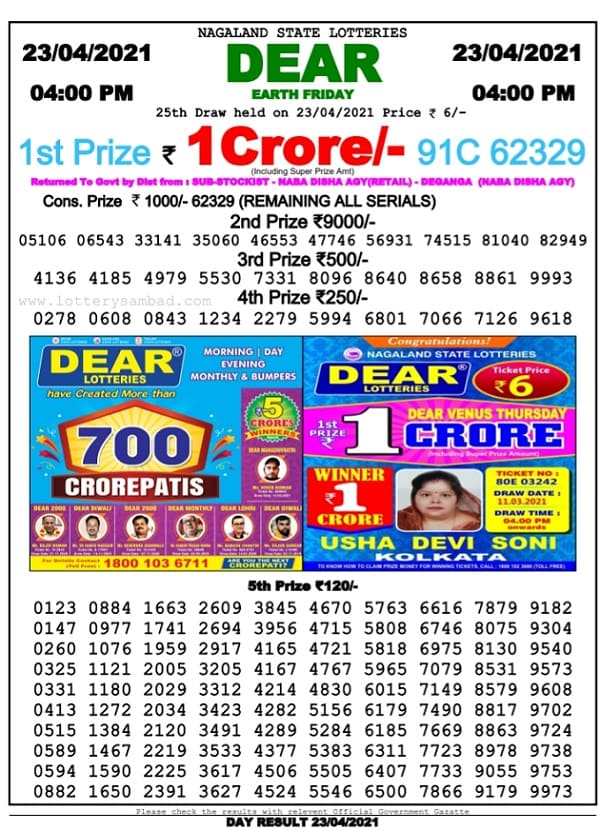 Nagaland State Lottery Result 4 PM 23 4 2021 Live Today