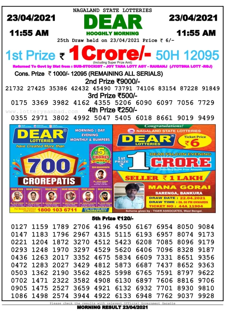 Sikkim State Lottery Result Today 23 4 2021 Live 11-55 AM