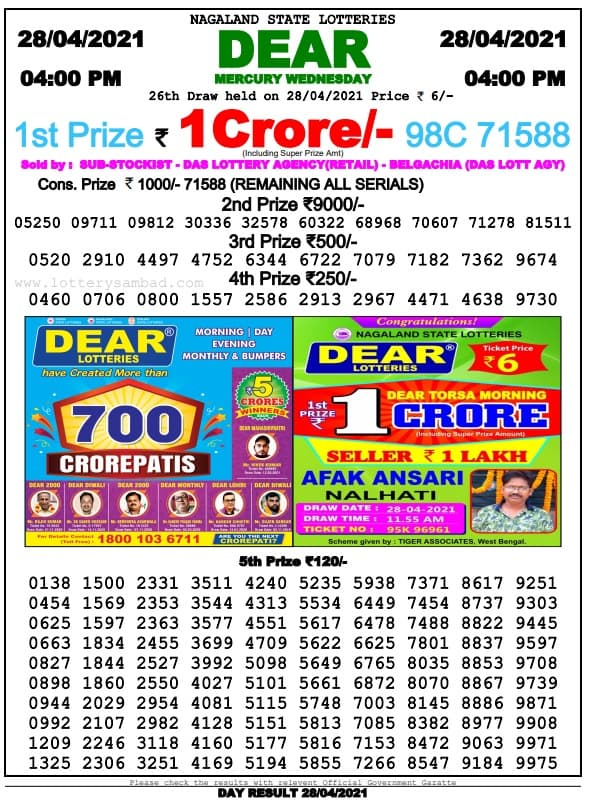 Nagaland State Lottery 4 PM Result 28.4.2021