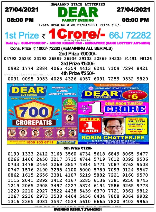 Nagaland State Lottery Result 27.4.2021 Live 8 PM