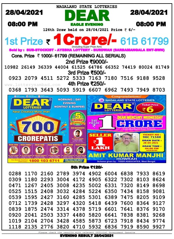 Nagaland State Lottery Result 8 PM Live 28.4.2021