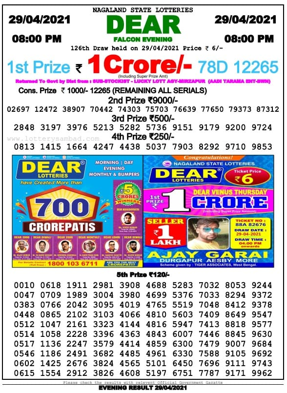 Nagaland State Lottery Result 8 PM Live 29.4.2021