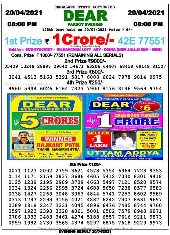 Nagaland State Lottery Result 20 4 2021 Live 8 PM