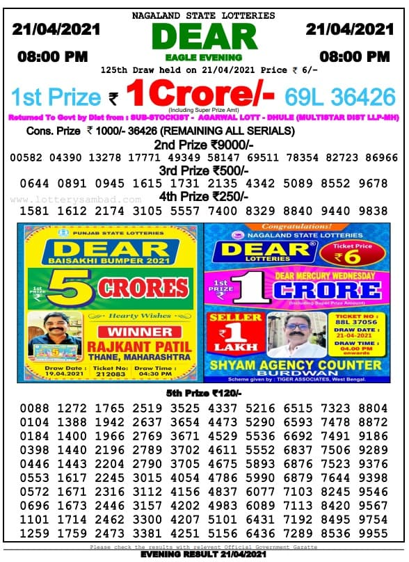 Nagaland State Lottery Result Today 21.4.2021 Live 8 PM