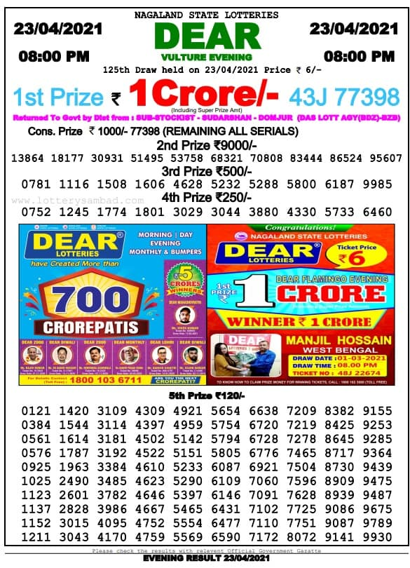 Nagaland State Lottery Result 23 4 2021 Live 8 PM