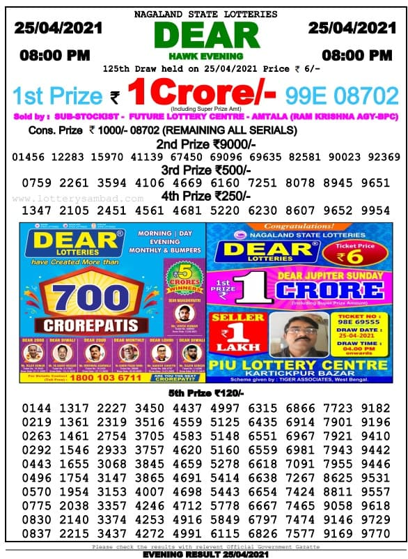 Nagaland State Lottery Result Today 25.4.2021 Live 8 PM