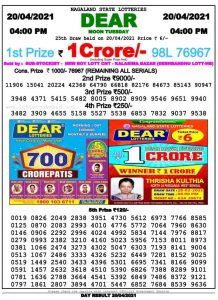 Nagaland State Lottery Result 4 PM 20 4 2021