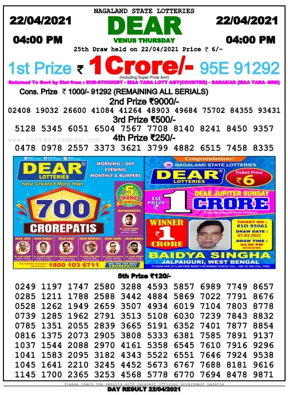 Nagaland State Lottery Result 4 PM 22 4 2021