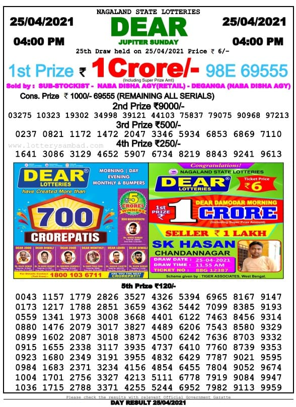 Nagaland State Lottery Result 25.4.2021 Live 4 PM