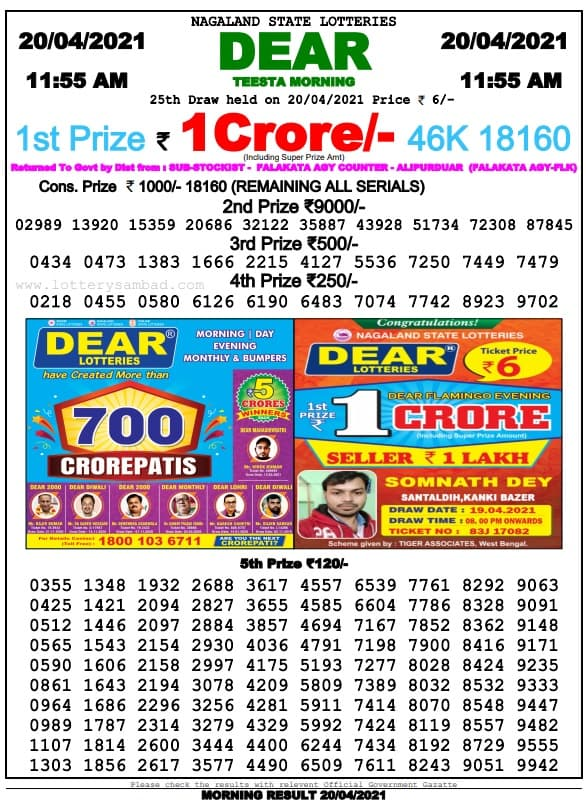 Sikkim State Lottery Result Today 20 4 2021 Live 11-55 AM now