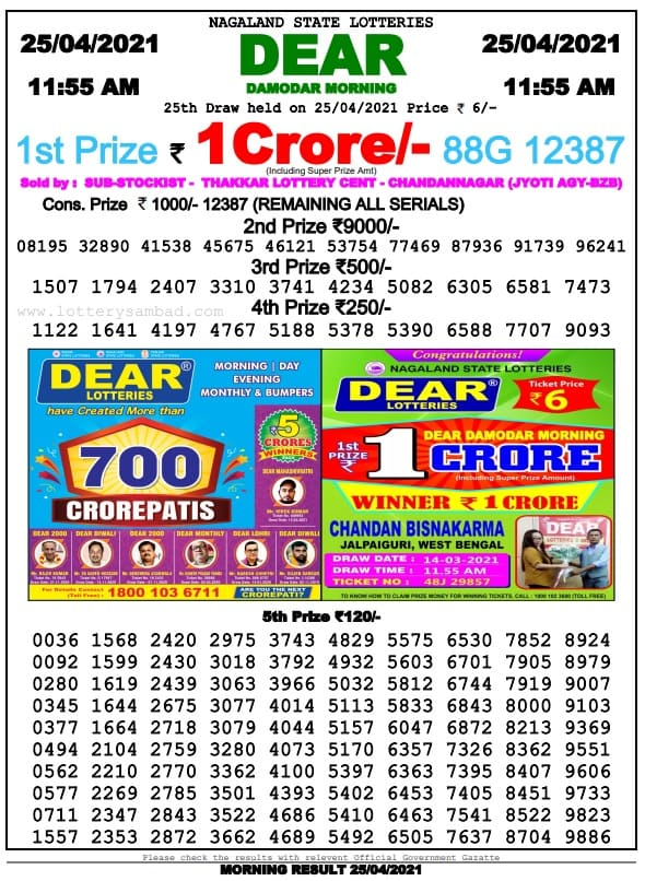 Sikkim State Lottery Result Today 25.4.2021 Live 11.55 AM