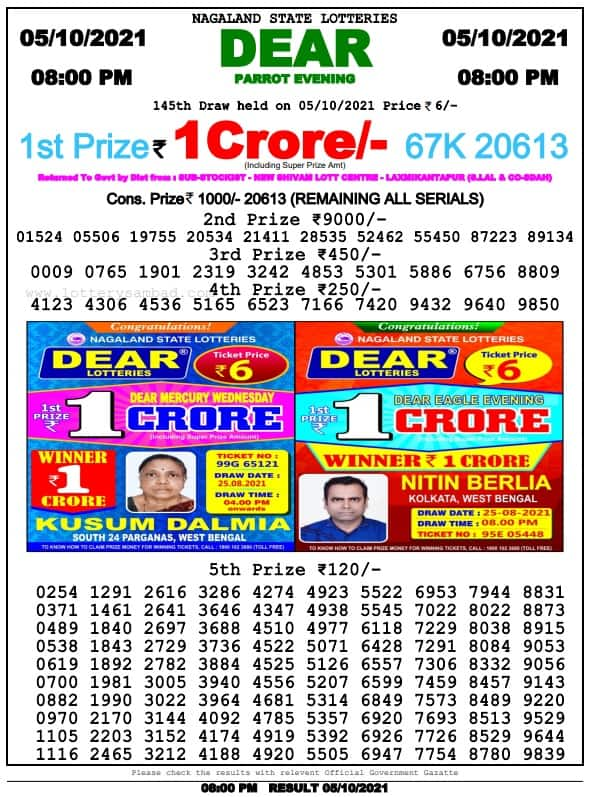 Nagaland State Lottery Result 6 10 2021 LIVE 8 PM